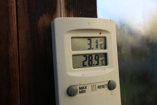 Temperature difference from using a hotbed