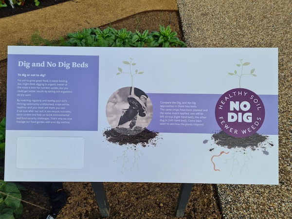 One of the RHS signs explains no dig, at Wisley